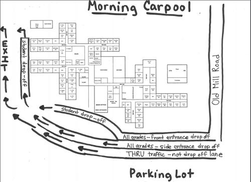 Traffic Pattern For Car Riders Traffic Pattern For Car Riders Inspiration Traffic Patterns