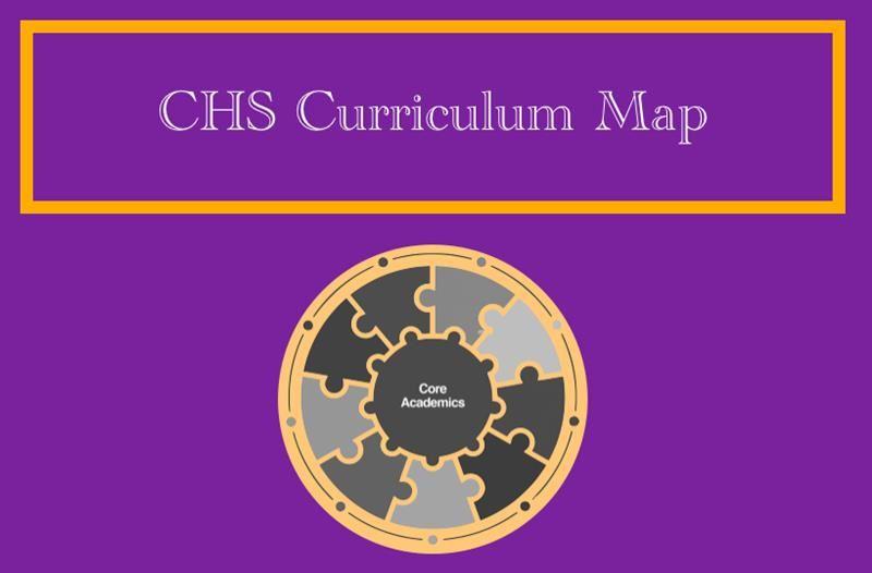 CHS Curriculum Map Grades 9-12 / Home